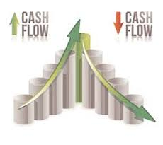 Cash Flow Reporting